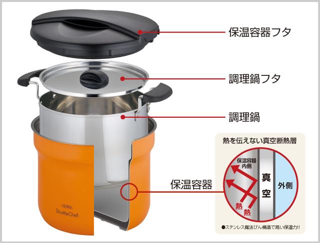 Nấu ăn tại một hiệu ứng nhiệt cao