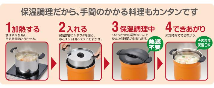 ăn là hộp cơm của thủy điện có thể được kết hợp một cách tự do.