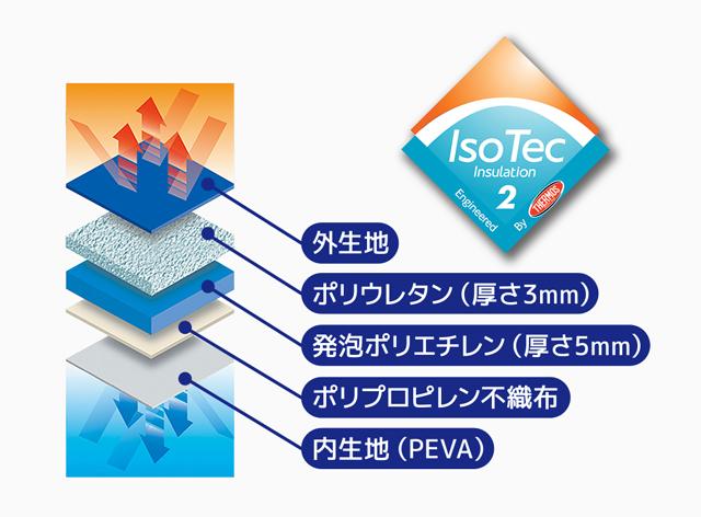 5層の断熱構造で冷たさをキープ